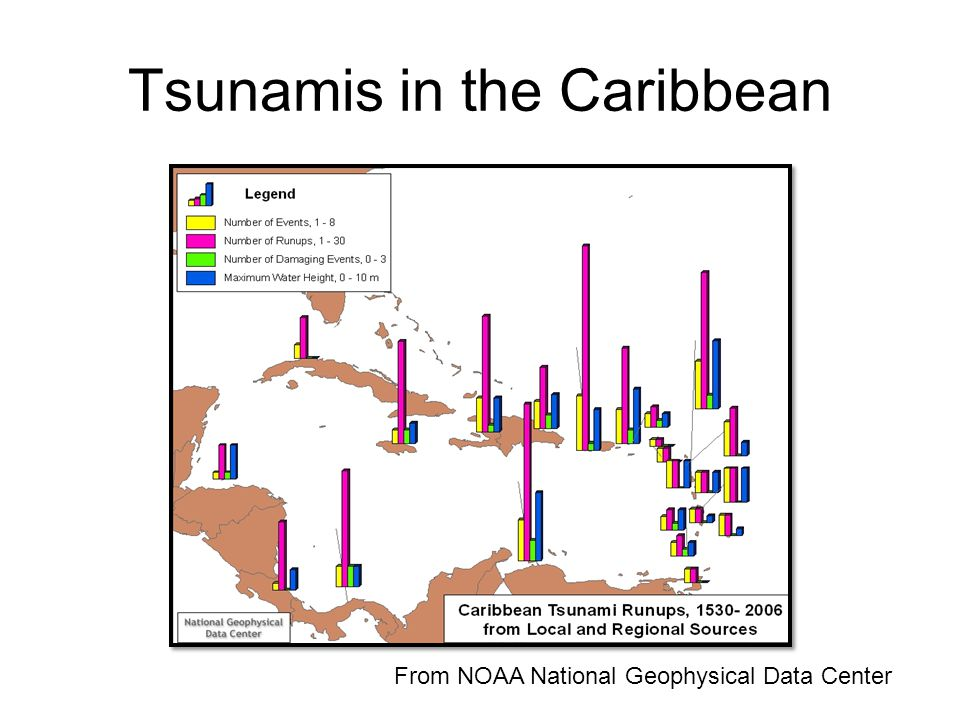 Tsunamis in the Caribbean From NOAA National Geophysical Data Center