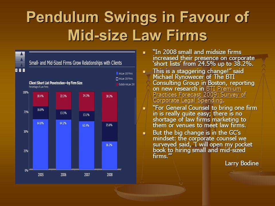 Pendulum Swings in Favour of Mid-size Law Firms In 2008 small and midsize firms increased their presence on corporate short lists from 24.5% up to 38.