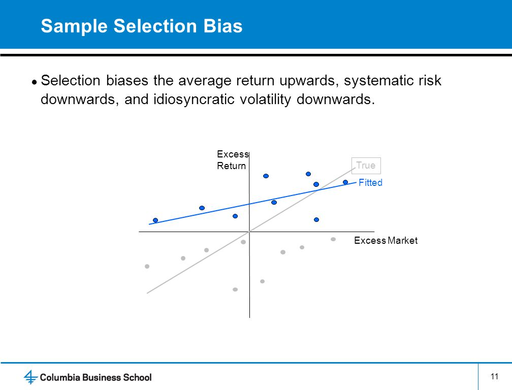 Sample Selection Bias Selection biases the average return upwards, systematic risk downwards, and idiosyncratic volatility downwards. 11 Excess Market