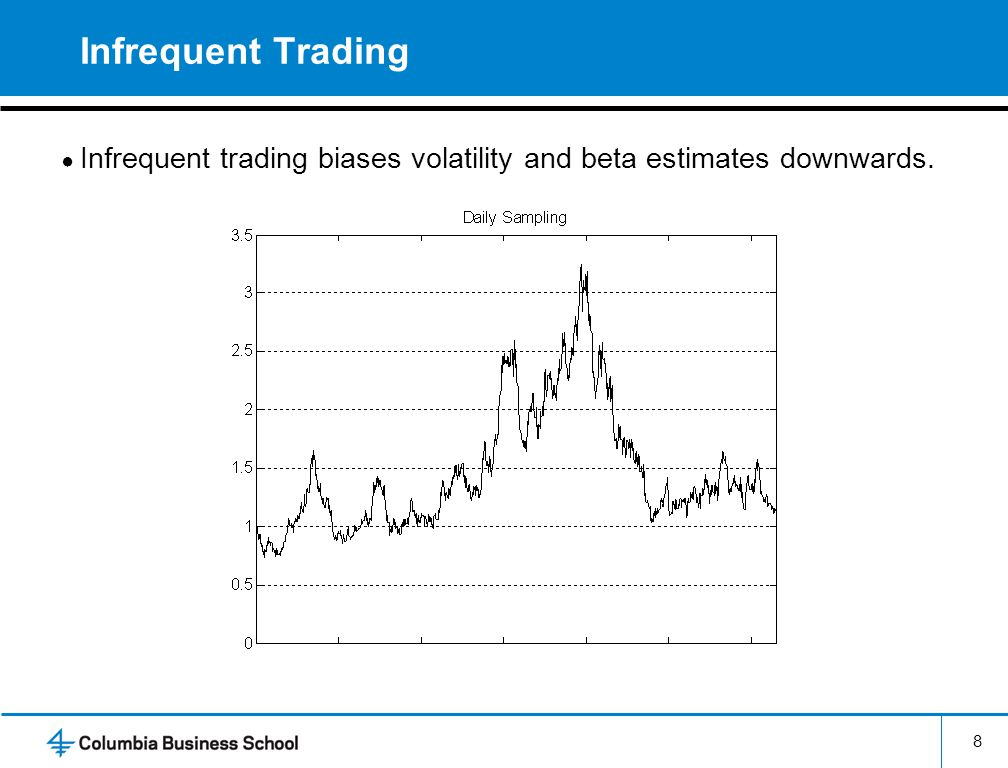 Infrequent Trading Infrequent trading biases volatility and beta estimates downwards. 8