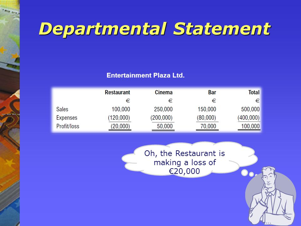 Departmental Statement Entertainment Plaza Ltd. Oh, the Restaurant is making a loss of 20,000