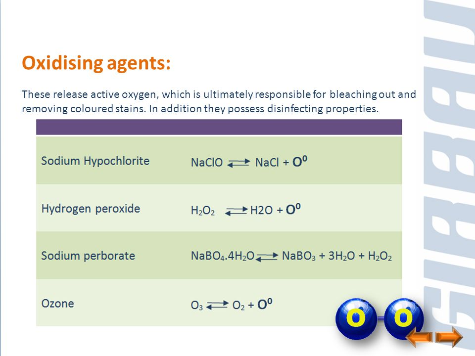 Oxidising agents: These release active oxygen, which is ultimately responsible for bleaching out and removing coloured stains. In addition they posses