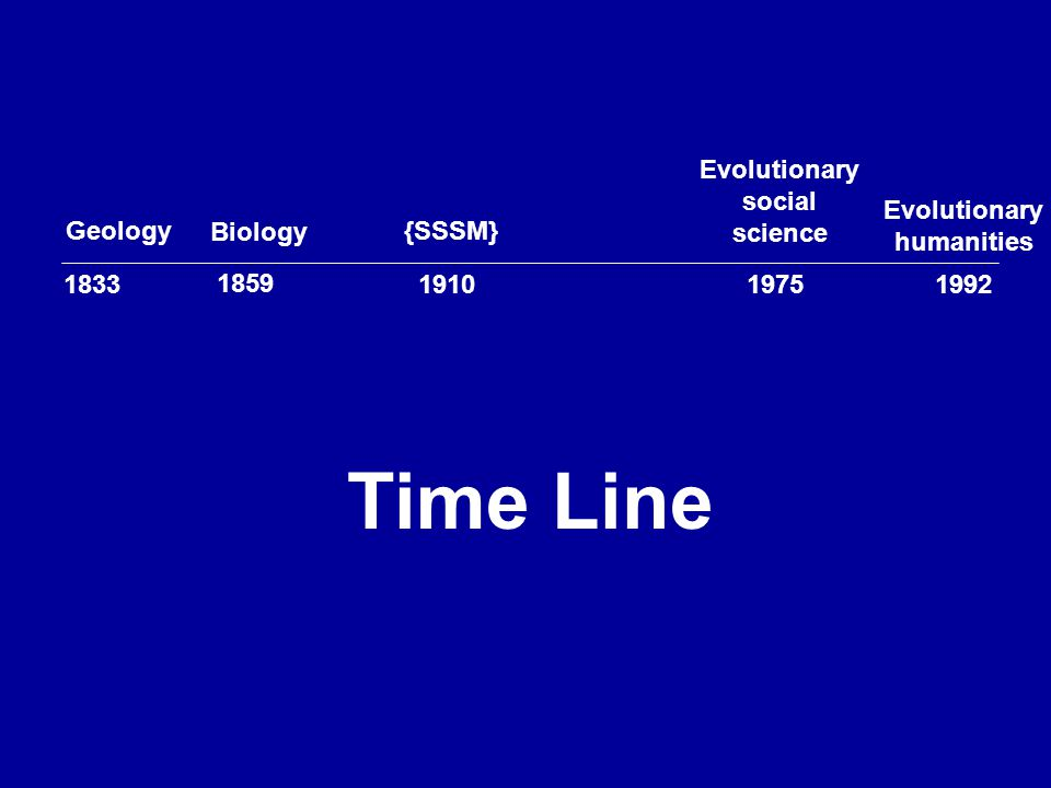 18331992 Geology 1859 Biology 1910 {SSSM} 1975 Evolutionary social science Evolutionary humanities Time Line