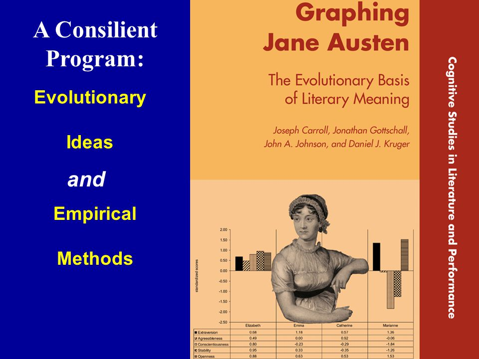 A Consilient Program: Empirical Methods Evolutionary Ideas and