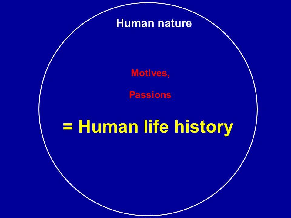 Motives, Passions = Human life history