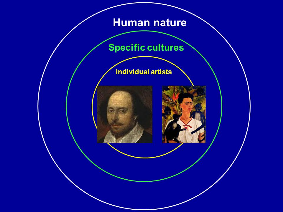 Human nature Specific cultures Individual artists