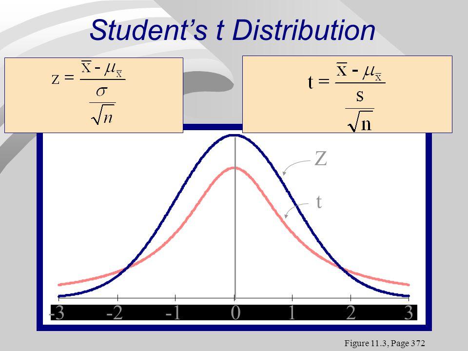 -3-20123 Z t 0123 -2-3 Students t Distribution Figure 11.3, Page 372