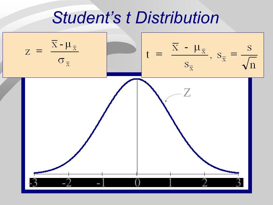 -3-20123 Z 0123 -2-3 Students t Distribution