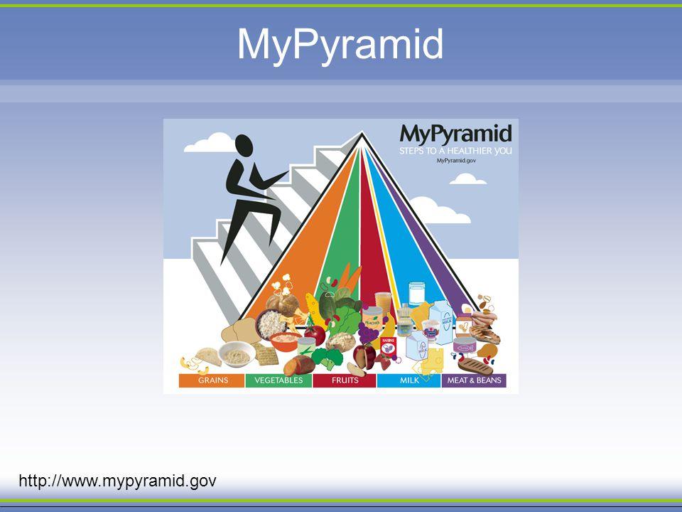 MyPyramid http://www.mypyramid.gov