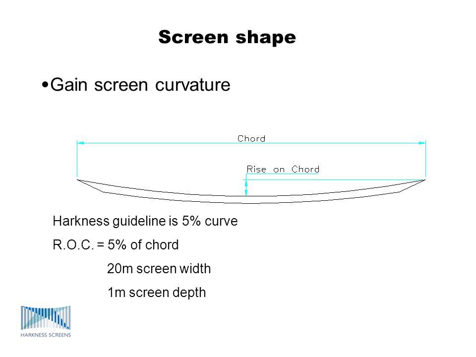 Screen shape Gain screen curvature Harkness guideline is 5% curve R.O.C. = 5% of chord 20m screen width 1m screen depth