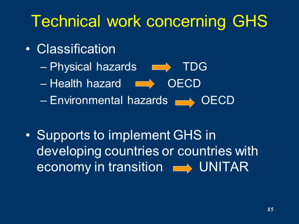 85 Technical work concerning GHS Classification –Physical hazards TDG –Health hazard OECD –Environmental hazards OECD Supports to implement GHS in dev