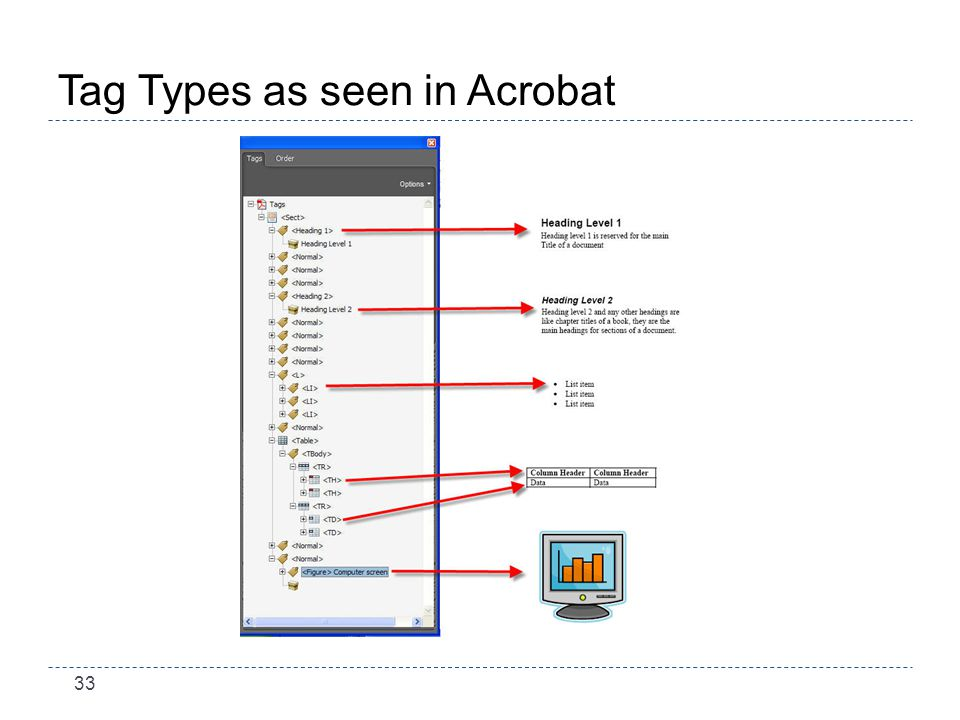 33 Tag Types as seen in Acrobat