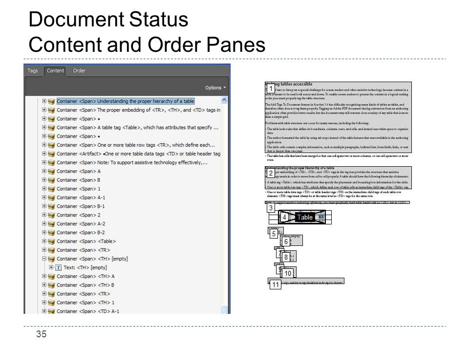 35 Document Status Content and Order Panes