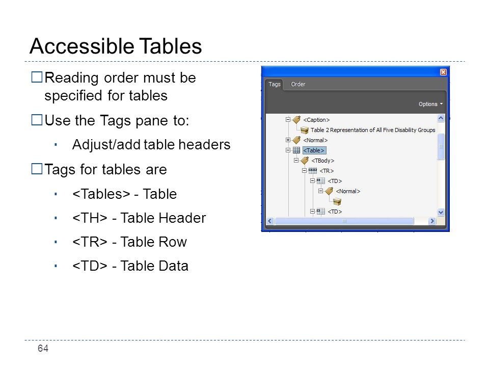 64 Accessible Tables Reading order must be specified for tables Use the Tags pane to: Adjust/add table headers Tags for tables are - Table - Table Header - Table Row - Table Data