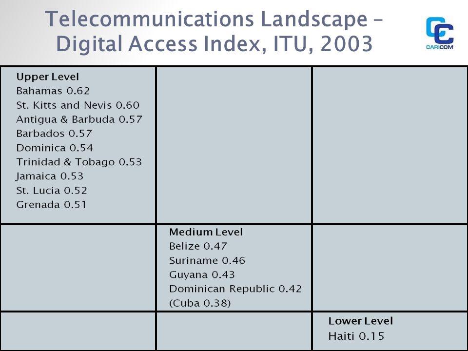Telecommunications Landscape – Digital Access Index, ITU, 2003