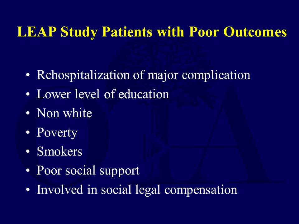 LEAP Study Patients with Poor Outcomes Rehospitalization of major complication Lower level of education Non white Poverty Smokers Poor social support