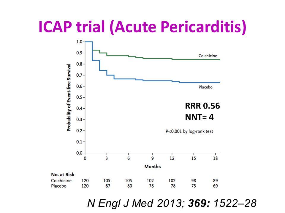 ICAP trial (Acute Pericarditis) N Engl J Med 2013; 369: 1522–28 RRR 0.56 NNT= 4