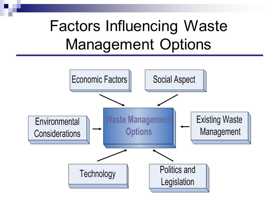 Factors Influencing Waste Management Options