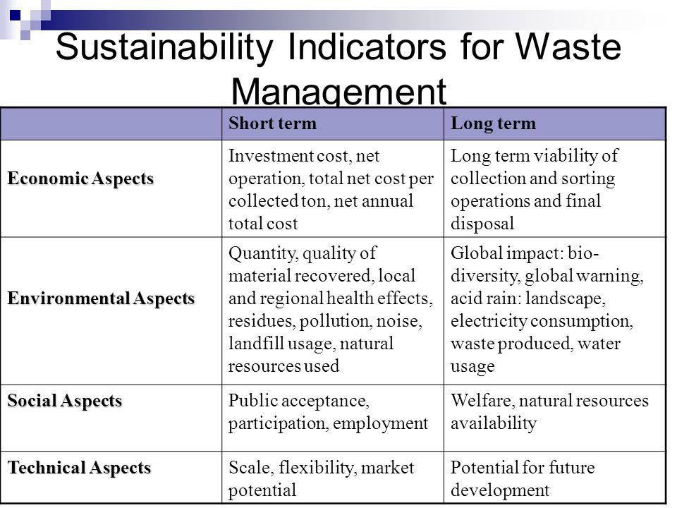 Environmental Impact Assessment Stages Screening Screening: regulatory authority to identify the need of EIA Scooping Scooping: identified key issues from a board range of potential concerns Assessing Assessing: direct, indirect, secondary, cumulative, short and long term, permanent, temporary, positive, and negative Mitigation Mitigation: reduce the undesirable impacts of a proposed action Monitoring Monitoring: environmental compliance with local regulations/effectiveness of the mitigation measures Reporting Reporting: preparation of reporting Reviewing Reviewing: reviewing before approval
