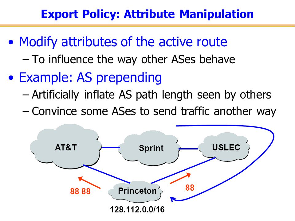 Export Policy: Attribute Manipulation Modify attributes of the active route –To influence the way other ASes behave Example: AS prepending –Artificial