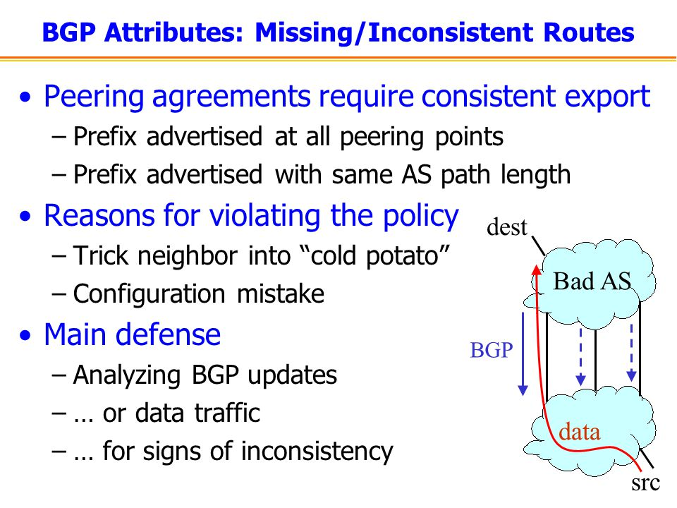BGP Attributes: Missing/Inconsistent Routes Peering agreements require consistent export –Prefix advertised at all peering points –Prefix advertised w