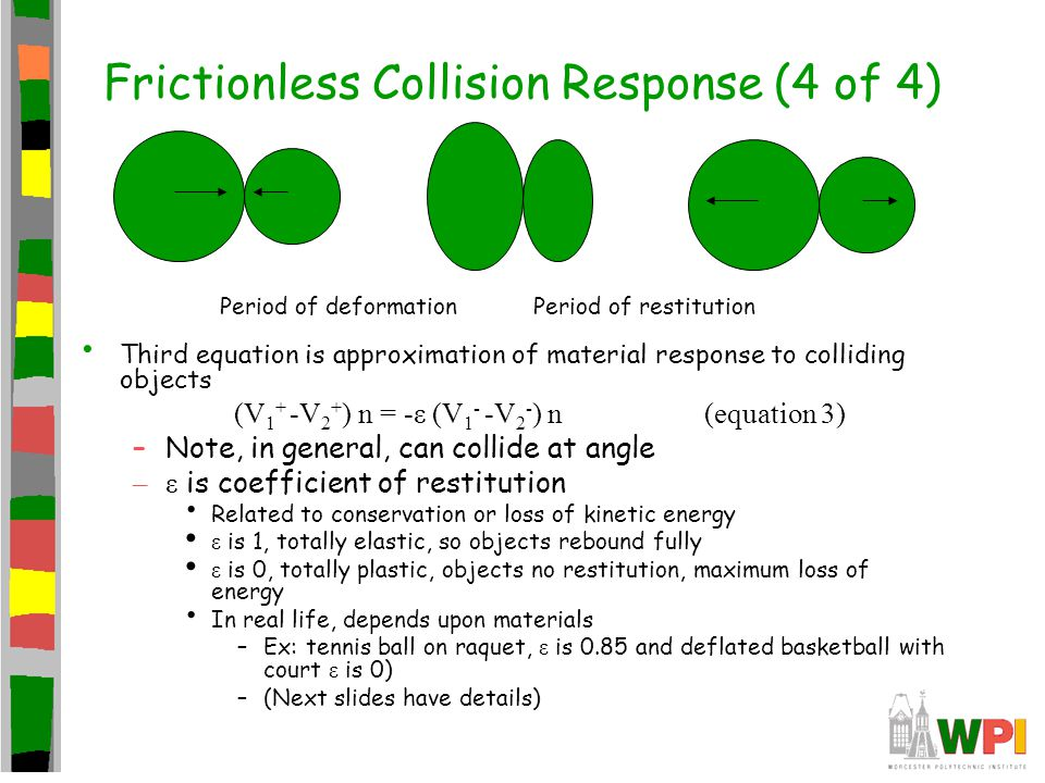 Frictionless Collision Response (4 of 4) Third equation is approximation of material response to colliding objects (V 1 + -V 2 + ) n = -ε (V 1 - -V 2