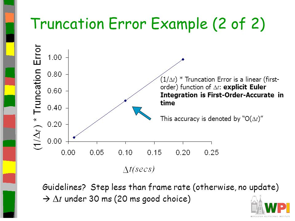 Truncation Error Example (2 of 2) (1/ t ) * Truncation Error is a linear (first- order) function of t : explicit Euler Integration is First-Order-Accu
