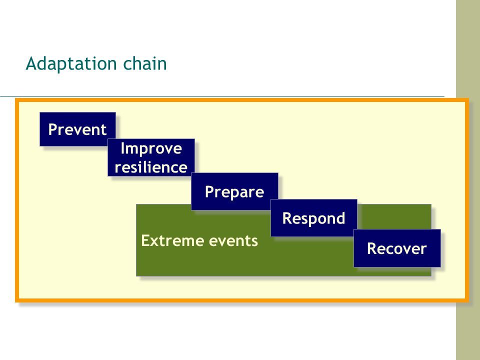 Extreme events Adaptation chain Prevent Improve resilience Improve resilience Prepare Respond Recover