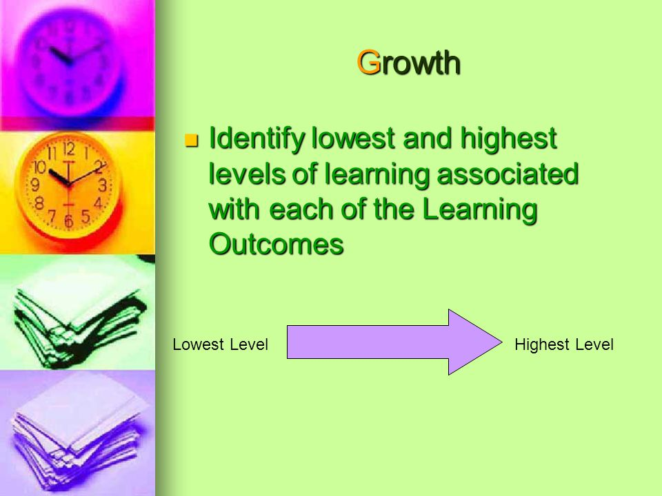 Growth Identify lowest and highest levels of learning associated with each of the Learning Outcomes Identify lowest and highest levels of learning associated with each of the Learning Outcomes Lowest LevelHighest Level