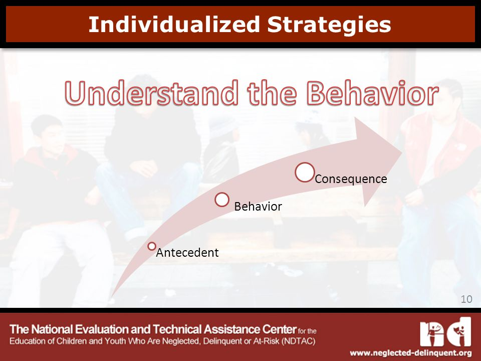 Antecedent Behavior Consequence 10 Individualized Strategies