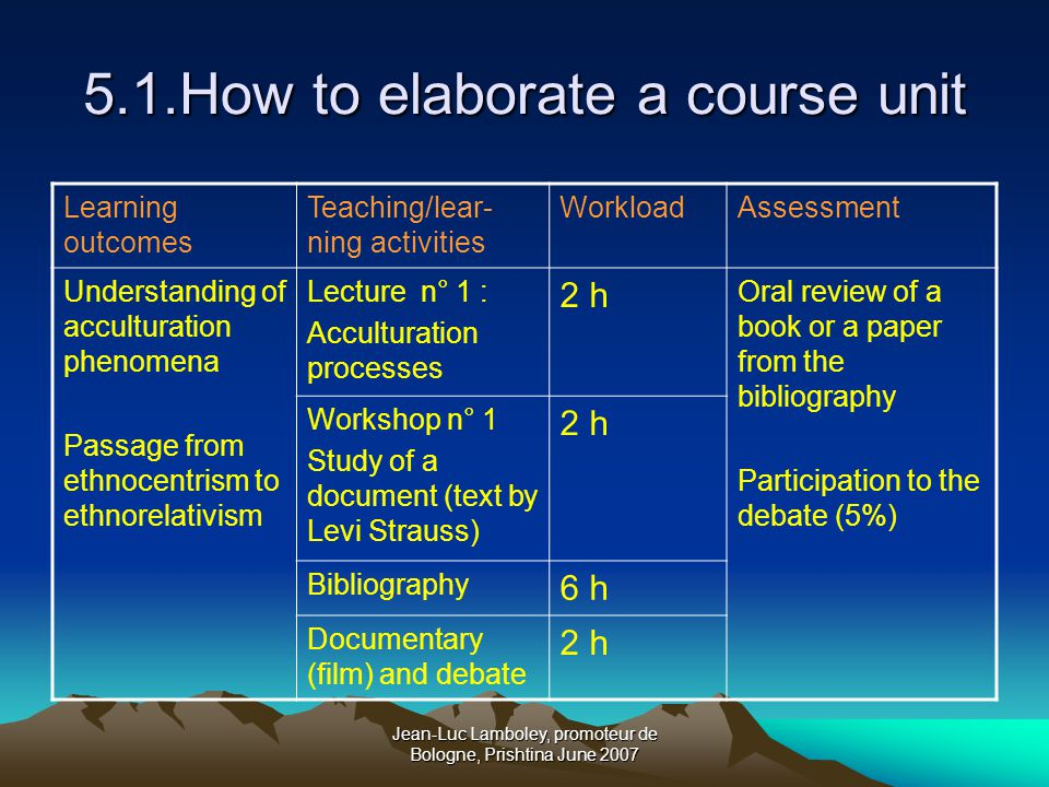 Jean-Luc Lamboley, promoteur de Bologne, Prishtina June 2007 5.1.How to elaborate a course unit Learning outcomes Teaching/lear- ning activities Workl