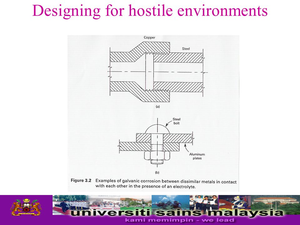 Severe corrosion can take place in crevices formed by the geometry of the structure.