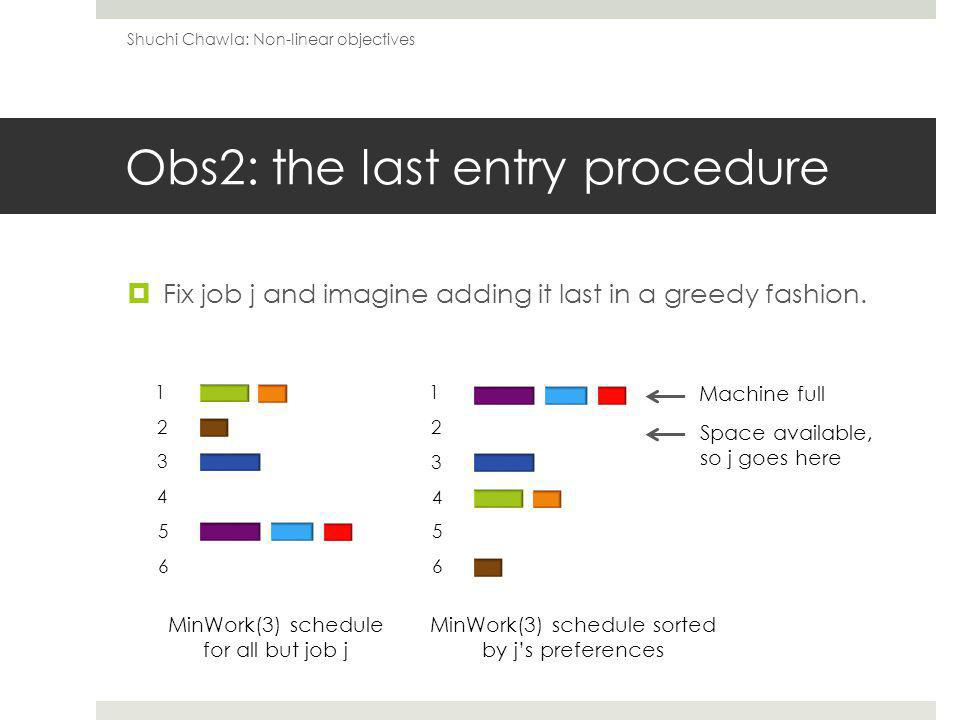 Obs2: the last entry procedure Fix job j and imagine adding it last in a greedy fashion.
