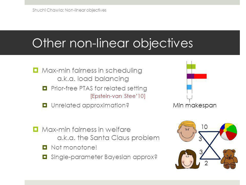 Other non-linear objectives Max-min fairness in scheduling a.k.a.
