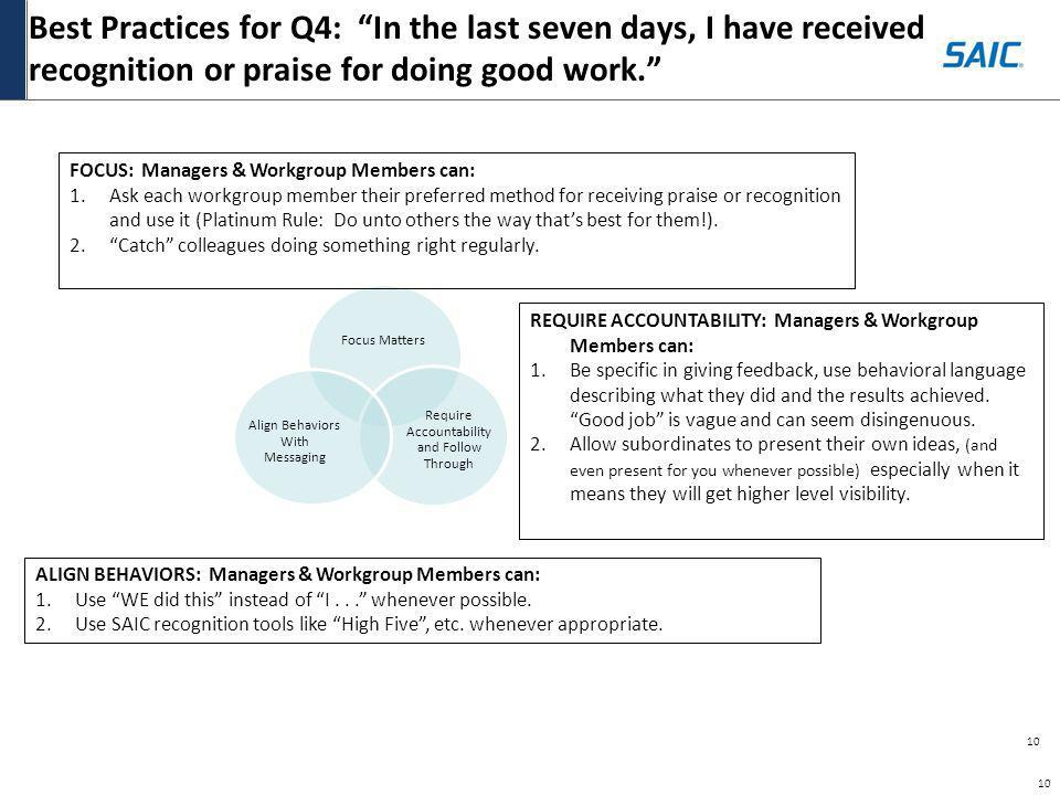 10 Best Practices for Q4: In the last seven days, I have received recognition or praise for doing good work. 10 FOCUS: Managers & Workgroup Members ca