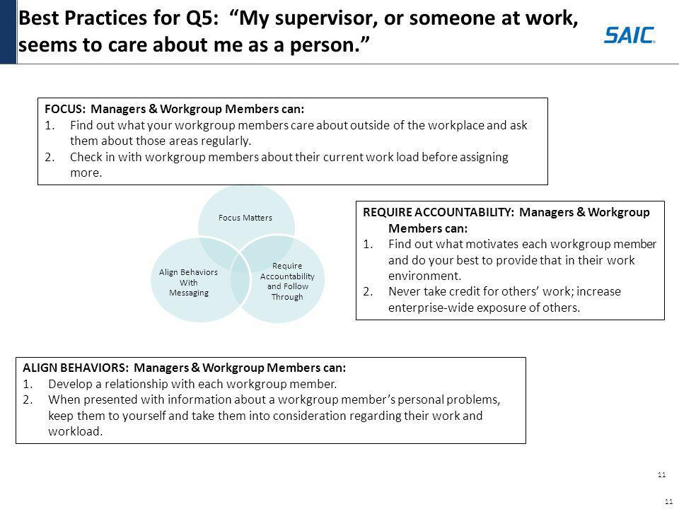 11 Best Practices for Q5: My supervisor, or someone at work, seems to care about me as a person. 11 FOCUS: Managers & Workgroup Members can: 1.Find ou
