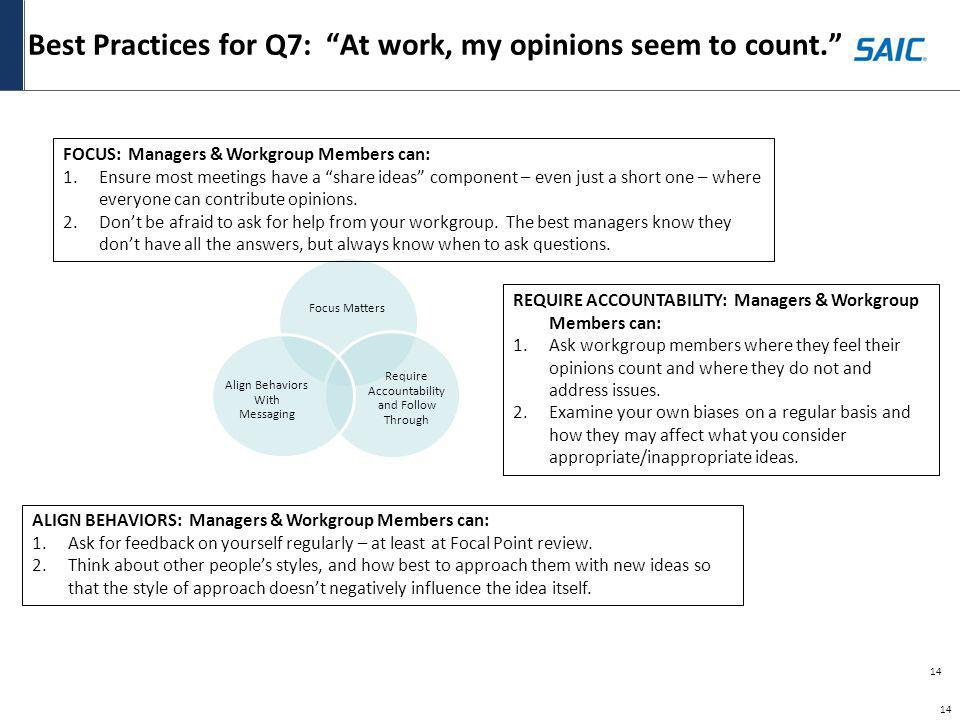 14 Best Practices for Q7: At work, my opinions seem to count. 14 FOCUS: Managers & Workgroup Members can: 1.Ensure most meetings have a share ideas co