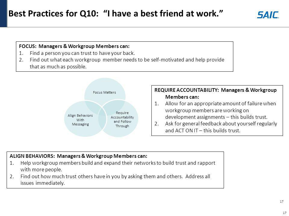 17 Best Practices for Q10: I have a best friend at work. 17 FOCUS: Managers & Workgroup Members can: 1.Find a person you can trust to have your back.