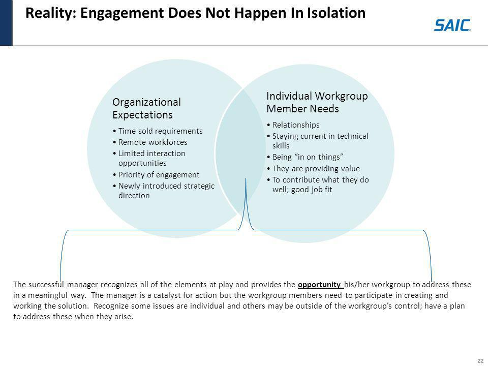 22 Reality: Engagement Does Not Happen In Isolation The successful manager recognizes all of the elements at play and provides the opportunity his/her