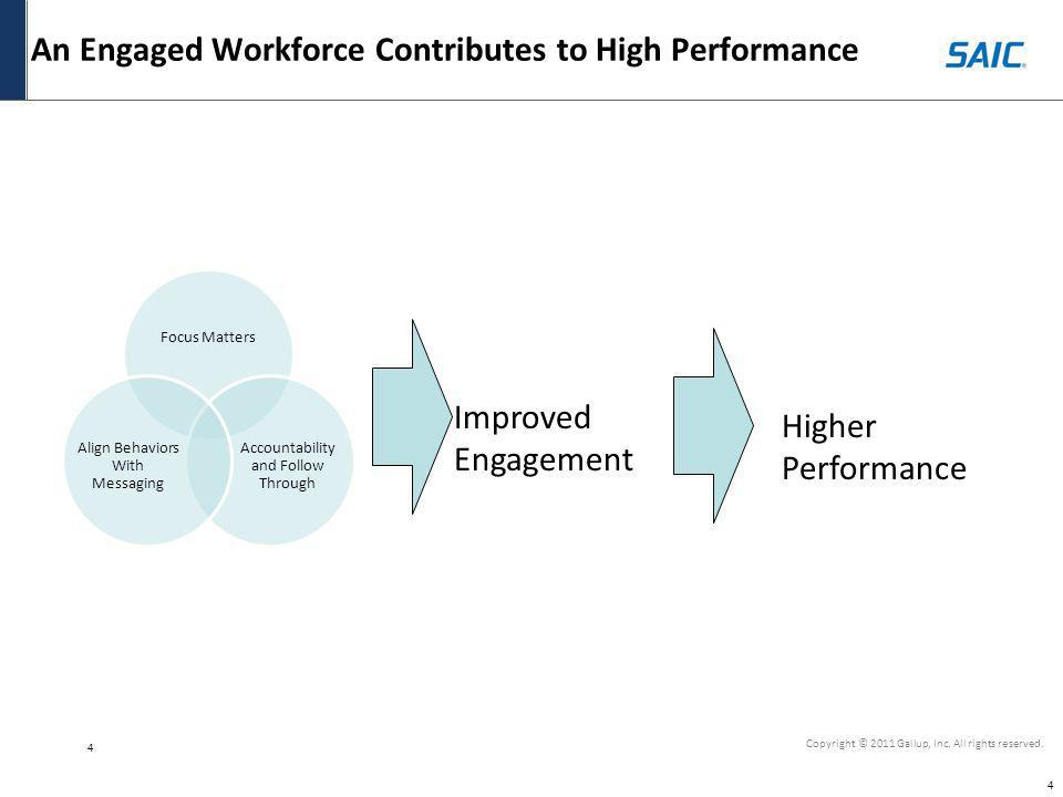 4 4 Copyright © 2011 Gallup, Inc. All rights reserved. An Engaged Workforce Contributes to High Performance Improved Engagement Higher Performance