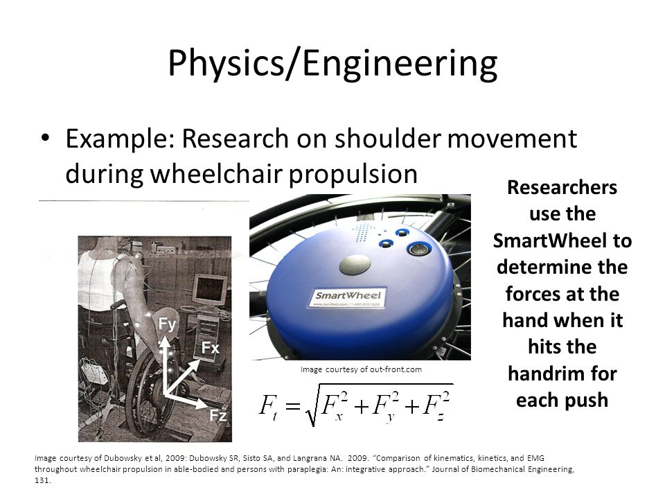 Physics/Engineering Example: Research on shoulder movement during wheelchair propulsion Image courtesy of out-front.com Image courtesy of Dubowsky et