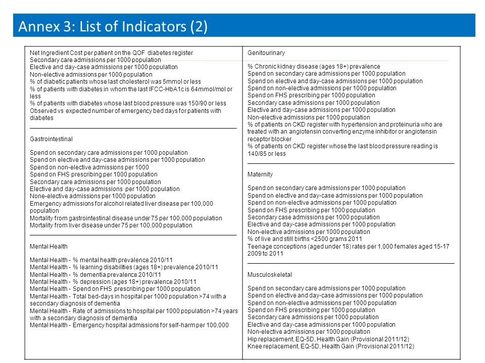 7 Annex 3: List of Indicators (2) Net Ingredient Cost per patient on the QOF diabetes register Secondary care admissions per 1000 population Elective and day-case admissions per 1000 population Non-elective admissions per 1000 population % of diabetic patients whose last cholesterol was 5mmol or less % of patients with diabetes in whom the last IFCC-HbA1c is 64mmol/mol or less % of patients with diabetes whose last blood pressure was 150/90 or less Observed vs expected number of emergency bed days for patients with diabetes _____________________________________________________________ Gastrointestinal Spend on secondary care admissions per 1000 population Spend on elective and day-case admissions per 1000 population Spend on non-elective admissions per 1000 Spend on FHS prescribing per 1000 population Secondary care admissions per 1000 population Elective and day-case admissions per 1000 population None-elective admissions per 1000 population Emergency admissions for alcohol related liver disease per 100,000 population Mortality from gastrointestinal disease under 75 per 100,000 population Mortality from liver disease under 75 per 100,000 population _____________________________________________________________ Mental Health Mental Health - % mental health prevalence 2010/11 Mental Health - % learning disabilities (ages 18+) prevalence 2010/11 Mental Health - % dementia prevalence 2010/11 Mental Health - % depression (ages 18+) prevalence 2010/11 Mental Health - Spend on FHS prescribing per 1000 population Mental Health - Total bed-days in hospital per 1000 population >74 with a secondary diagnosis of dementia Mental Health - Rate of admissions to hospital per 1000 population >74 years with a secondary diagnosis of dementia Mental Health - Emergency hospital admissions for self-harm per 100,000 Genitourinary % Chronic kidney disease (ages 18+) prevalence Spend on secondary care admissions per 1000 population Spend on elective and day-case admissions per 1000 population Spend on non-elective admissions per 1000 population Spend on FHS prescribing per 1000 population Secondary case admissions per 1000 population Elective and day-case admissions per 1000 population Non-elective admissions per 1000 population % of patients on CKD register with hypertension and proteinuria who are treated with an angiotensin converting enzyme inhibitor or angiotensin receptor blocker % of patients on CKD register whose the last blood pressure reading is 140/85 or less _____________________________________________________________ Maternity Spend on secondary care admissions per 1000 population Spend on elective and day-case admissions per 1000 population Spend on non-elective admissions per 1000 population Spend on FHS prescribing per 1000 population Secondary case admissions per 1000 population Elective and day-case admissions per 1000 population Non-elective admissions per 1000 population % of live and still births <2500 grams 2011 Teenage conceptions (aged under 18) rates per 1,000 females aged 15-17 2009 to 2011 _____________________________________________________________ Musculoskeletal Spend on secondary care admissions per 1000 population Spend on elective and day-case admissions per 1000 population Spend on non-elective admissions per 1000 population Spend on FHS prescribing per 1000 population Secondary care admissions per 1000 population Elective and day-case admissions per 1000 population Non-elective admissions per 1000 population Hip replacement, EQ-5D, Health Gain (Provisional 2011/12) Knee replacement, EQ-5D, Health Gain (Provisional 2011/12)