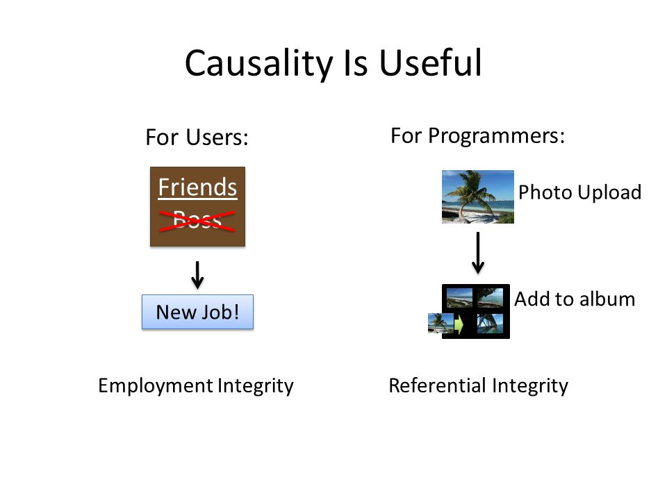 Causality Is Useful For Programmers: For Users: Photo Upload Add to album Employment IntegrityReferential Integrity New Job! Friends Boss Friends Boss