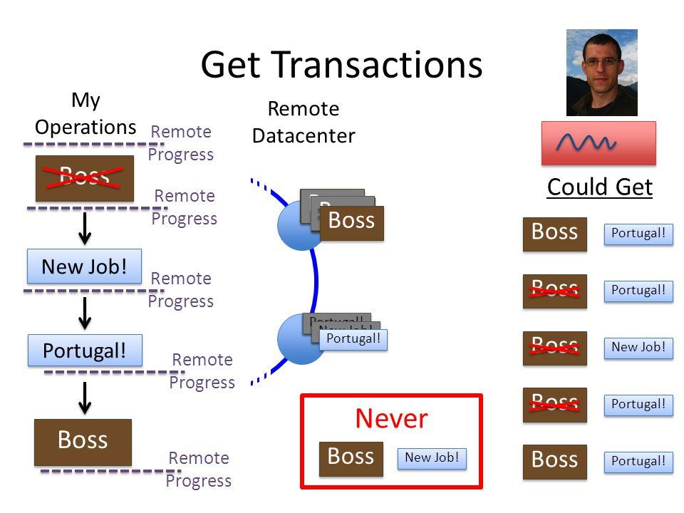 Remote Datacenter Boss Portugal! Get Transactions Remote Progress Remote Progress Remote Progress My Operations New Job! Boss Portugal! Boss Portugal!