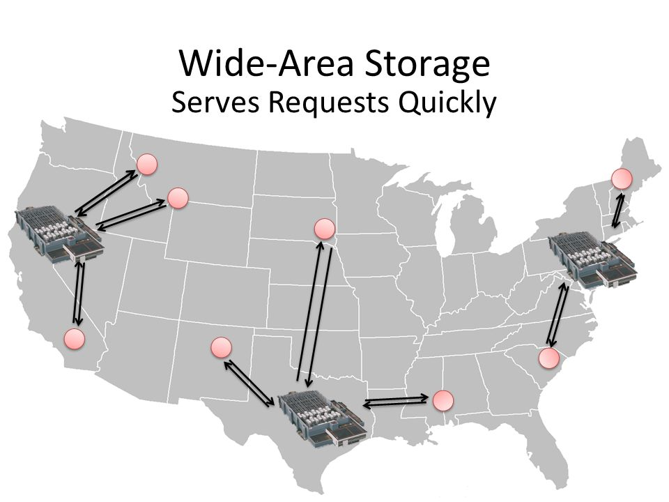 Wide-Area Storage Serves Requests Quickly