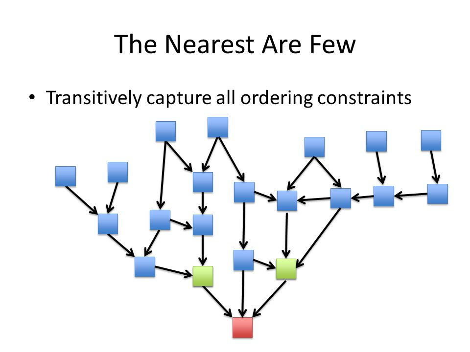 The Nearest Are Few Transitively capture all ordering constraints