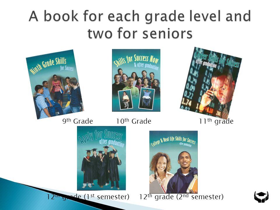 9 th Grade 10 th Grade 11 th grade 12 th grade (1 st semester) 12 th grade (2 nd semester)