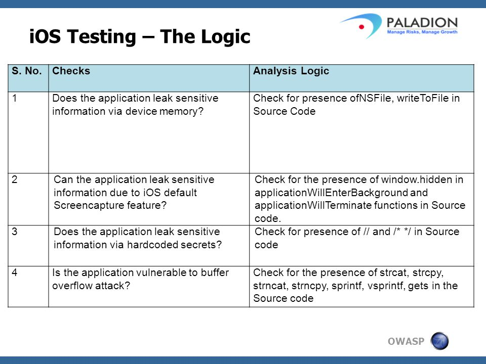 OWASP iOS Testing – The Logic S.
