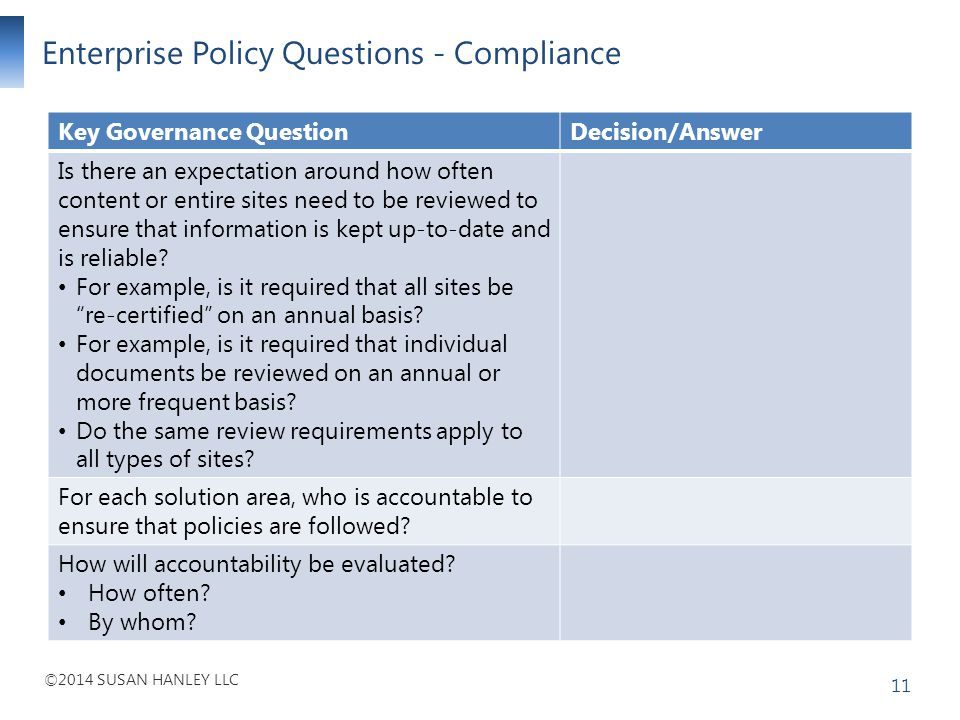 ©2014 SUSAN HANLEY LLC Enterprise Policy Questions - Compliance 11 Key Governance QuestionDecision/Answer Is there an expectation around how often con