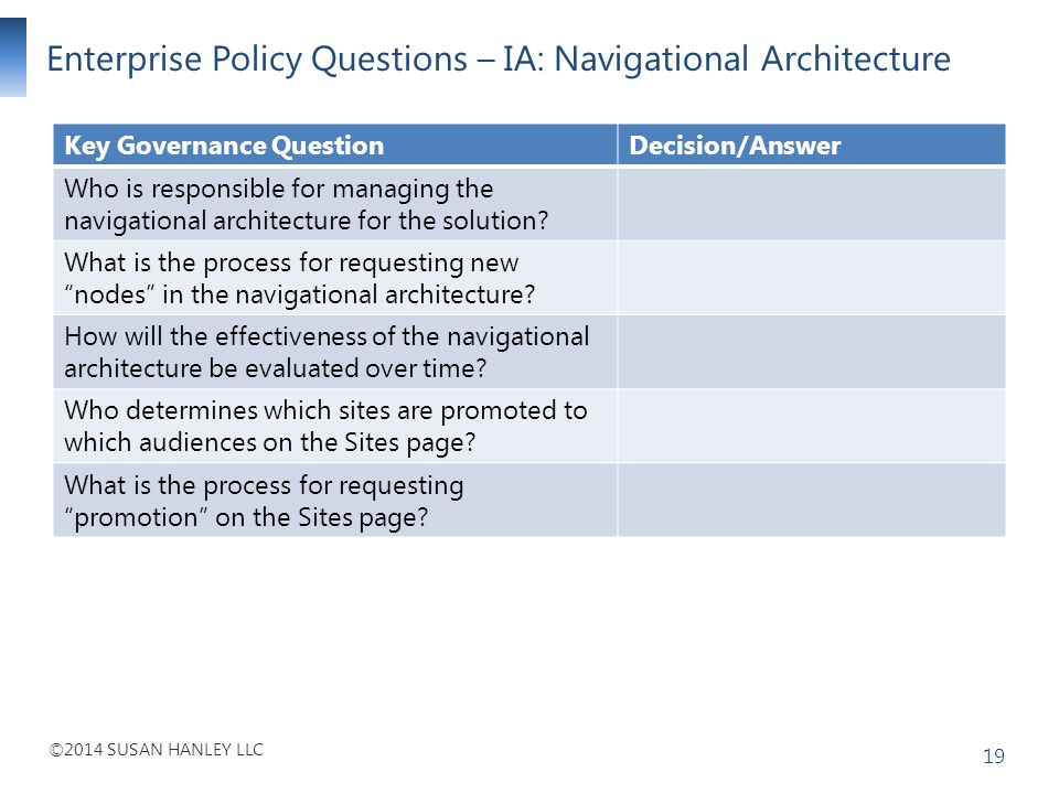 ©2014 SUSAN HANLEY LLC Enterprise Policy Questions – IA: Navigational Architecture 19 Key Governance QuestionDecision/Answer Who is responsible for ma